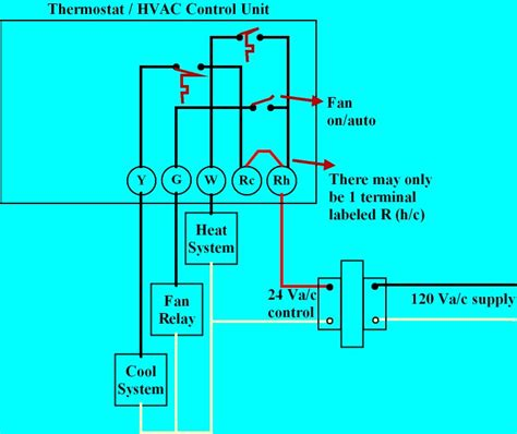 carrier hvac thermostat wiring diagram get free image