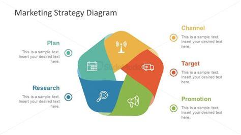 market analysis ppt template ppt marketing strategy circular diagram slidemodel
