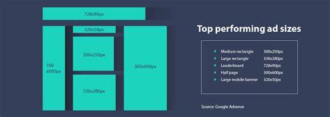 advertising format adalah membuat banner ads efektif untuk bisnis anda niagahoster