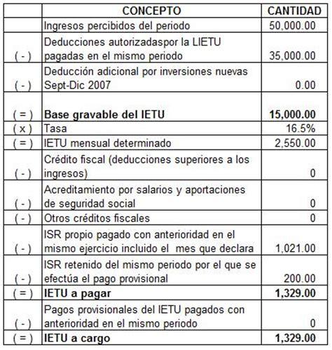 calculo isr sueldos y salarios sueldos y salarios calculo del isr global pagos