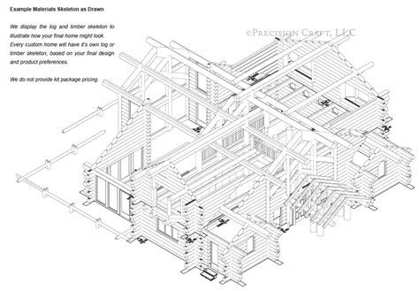 woodhaven floor plan woodhaven log home floor plan