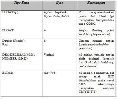 Php Programming Wahana Komputer si1214471536 widuri