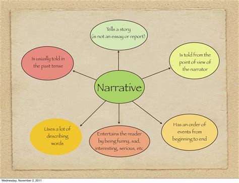 Narrative Essay Facts by Traits Of Narrative Writing School Ideas Narrative Writing School And
