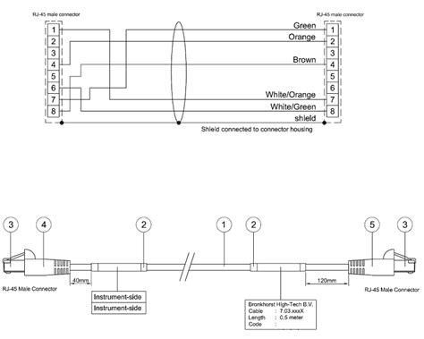 modbus rtu wiring modbus free engine image for user