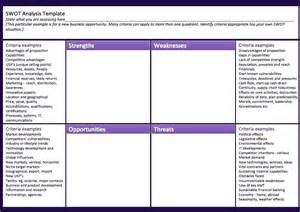 Swot Template Xls by Swot Analysis Template Excel Www Imgkid The Image