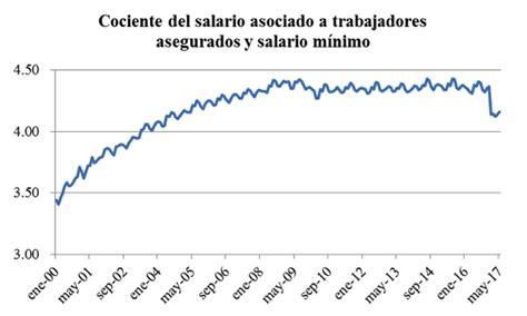 cual fue el incremento al salario mnimo 2016 cual fue el aumento el salario para el sueldo minimo en