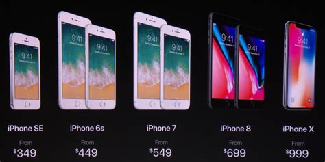 New Prices Apple Slashes Iphone 6s Iphone 6s Plus Iphone 7 And