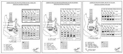 gibson sg wiring diagram pdf gibson wiring diagram