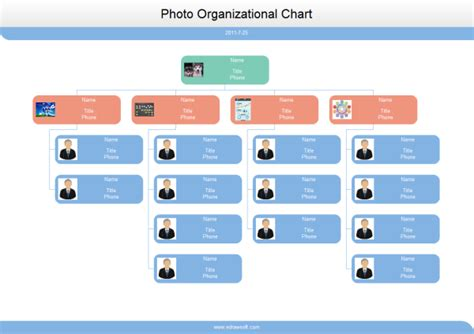 Photo Organizational Chart Exles And Templates Best Organization Chart Template