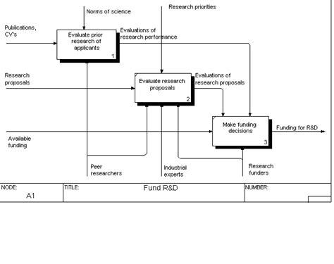 Decision Process Paper - term paper decision process writefiction581 web