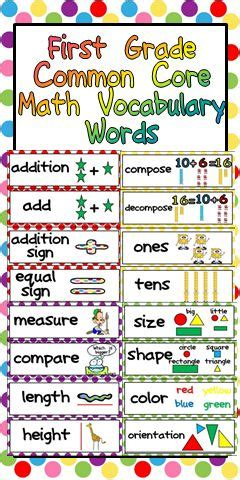 learning pattern word wall 21 best images about melodyran on pinterest equation