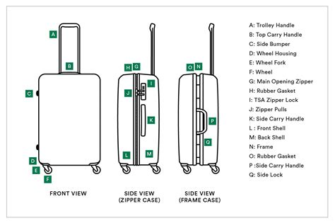 best way to pack a suitcase diagram repairs warranty lojel travelware for the