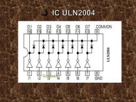 Ic Uln 2004 A simple low power inverter convert 12v dc into 230ac