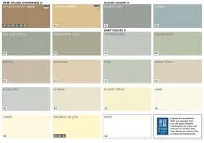 vinyl siding colors home depot home depot vinyl siding color chart images