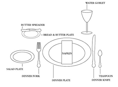 basic place setting shelton state community college career services center