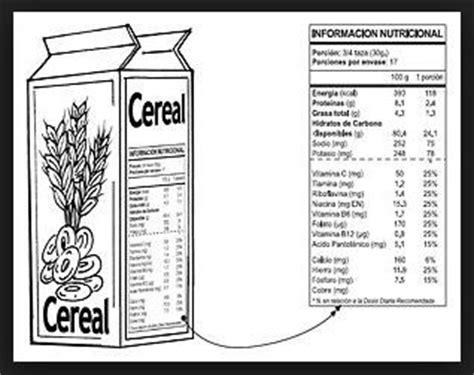 tabla nutricional de alimentos tablas de composicion de alimentos tabla de composici 243 n nutricional comyce baleares