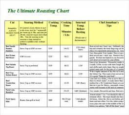 boneless rib roast cooking chart pokemon go search for