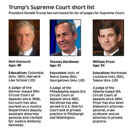neil gorsuch resume donald trump whittles down list of likely scotus picks