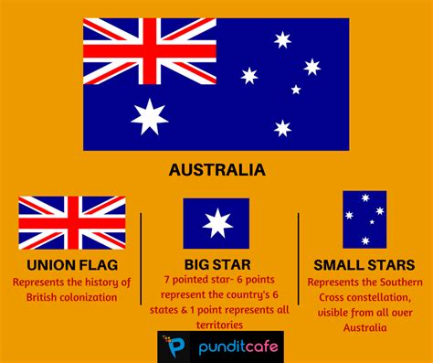what do the colors of the flag represent with flags what do flags stand for significance