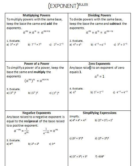 Product Rule Exponents Worksheet by 25 Best Ideas About Exponents Practice On