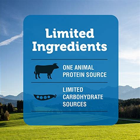 balance limited ingredient food 6 balance limited ingredient diets high protein food beef