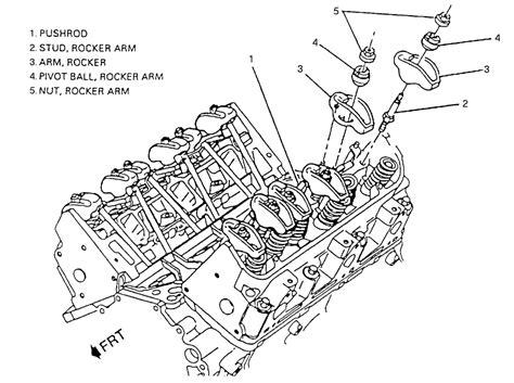 cadenas blue ventures repair guides engine mechanical rocker arms