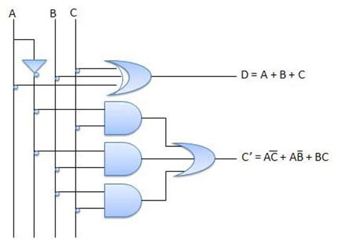 tutorialspoint gate combinational circuits