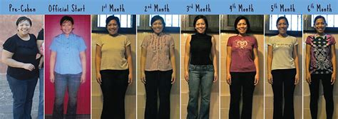 Loss Not Weight Loss For Diabetes reviews on metformin for weight loss