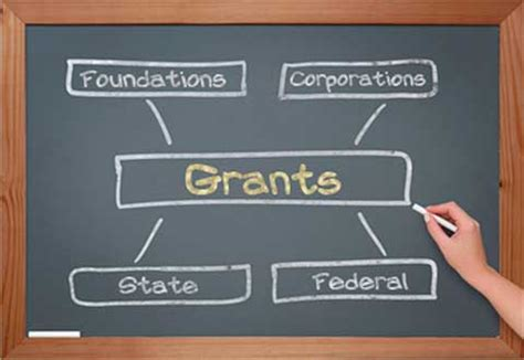 federal grants for college government grants find personal government college grants