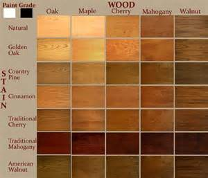 stain color chart 78 best images about mahogany stains on wood