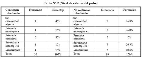 escala de sueldos servicio domestico vigente a enero 2016 empleada domestica colombia sueldo 2016
