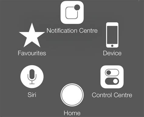 Ios Home Button by How To Add Touchscreen Home Button On Iphone