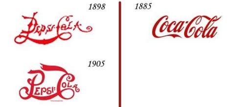 mensajes subliminales coca cola y pepsi evoluci 243 n comparada de los logos de pepsi y coca cola