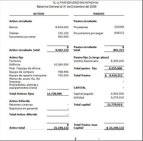 de balance general contabilidad balance general y estado de resultados contabilidad