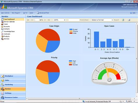 reporting dashboard template dashboards made easy with reporting services microsoft