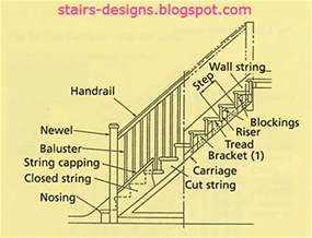 stair parts terminology stairs designs