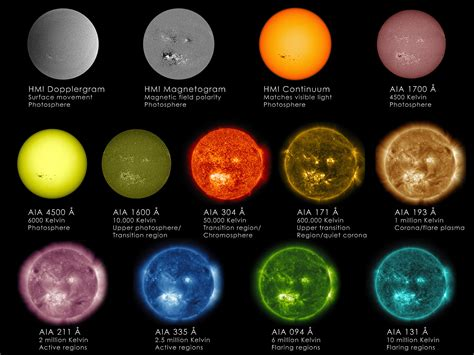color of the sun sun primer why nasa scientists observe the sun in