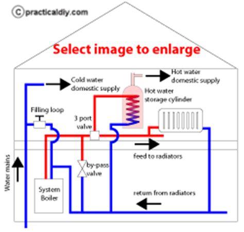 domestic solar wiring diagram wiring diagram
