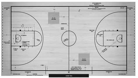 basketball measurements basketball court diagram and names gallery how to guide and refrence