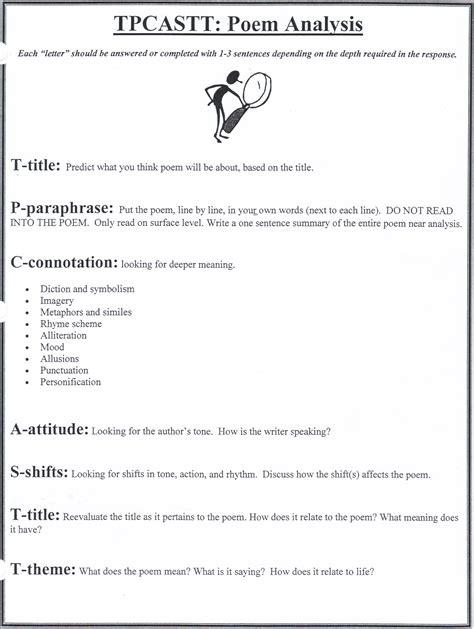 tpcastt template tpcastt chart