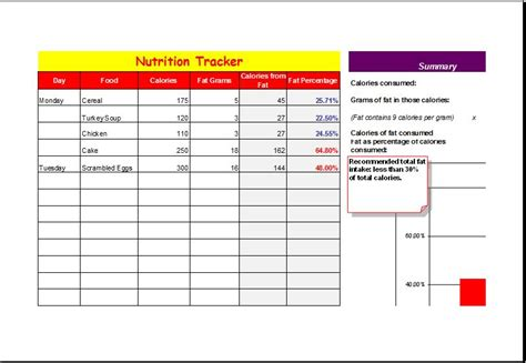 weight lifting nutrition tracker templates excel templates