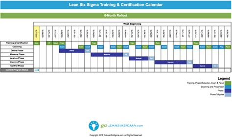 six sigma templates lean six sigma and certification calendar