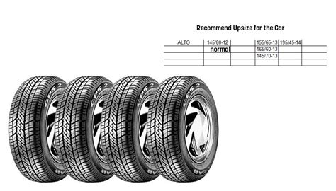 Suzuki Alto Tyre Size 11 Most Common Problems Of Maruti Alto Solved Best