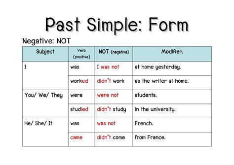 simple past tense past tenses on emaze