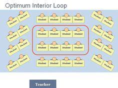 Classroom Layout For Talkative Students   1000 ideas about classroom desk arrangement on pinterest