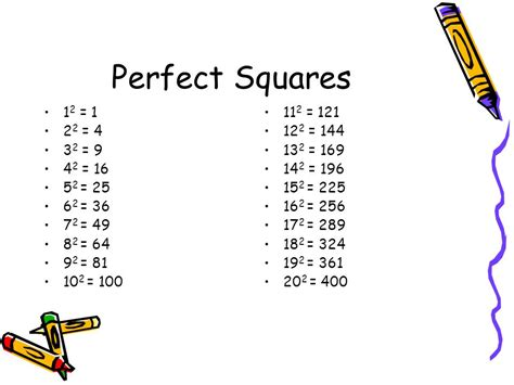 square root of 289 square root of 289 square root of 289 square and square