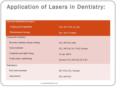 diode lasers in dentistry diode lasers in dentistry ppt 28 images lasers in dentistry surgery with laser ppt how