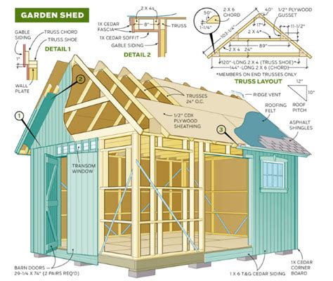 ryans shed plans review  sheds