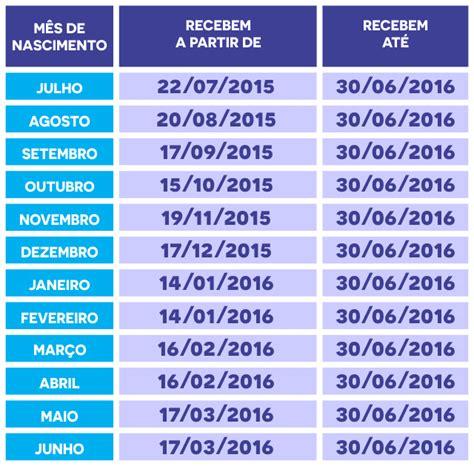 pagamento do estado rj abril 2016 calend 193 rio pis 2016 como consultar a tabela pis 2016
