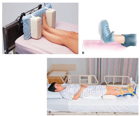 Footboard To Prevent Foot Drop by Beds And Bed Client Care Nursing